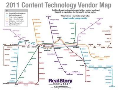 2011 Content Technology Vendor Map
